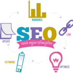 Technical SEO Audits in Tampa Florida